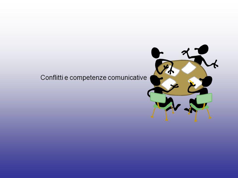 Alcune teorie di riferimento per definire la competenza comunicativa La pragmatica della comunicazione umana ( Scuola di Palo Alto, P.