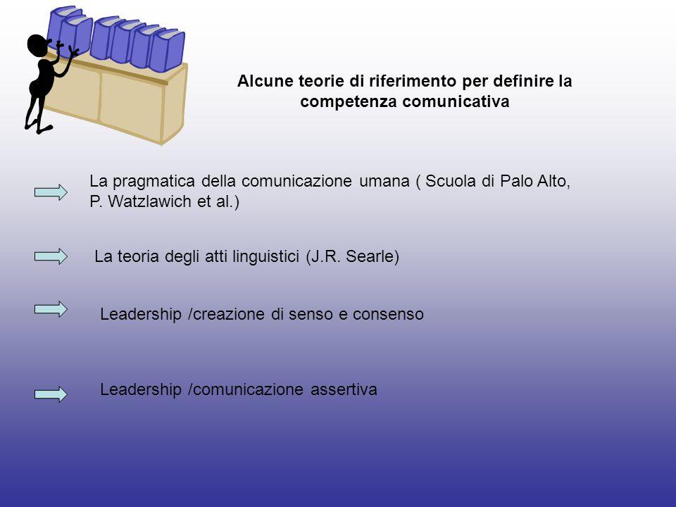 Alcune teorie di riferimento per definire la competenza comunicativa La pragmatica della comunicazione umana ( Scuola di Palo Alto, P. Watzlawich et a