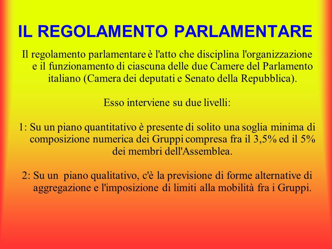 Il regolamento parlamentare è l'atto che disciplina l'organizzazione e il funzionamento di ciascuna delle due Camere del Parlamento italiano (Camera d
