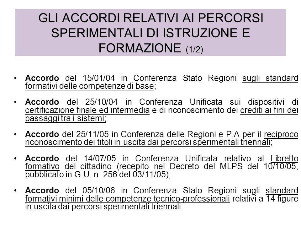 GLI ACCORDI RELATIVI AI PERCORSI SPERIMENTALI DI ISTRUZIONE E FORMAZIONE (1/2) Accordo del 15/01/04 in Conferenza Stato Regioni sugli standard formati