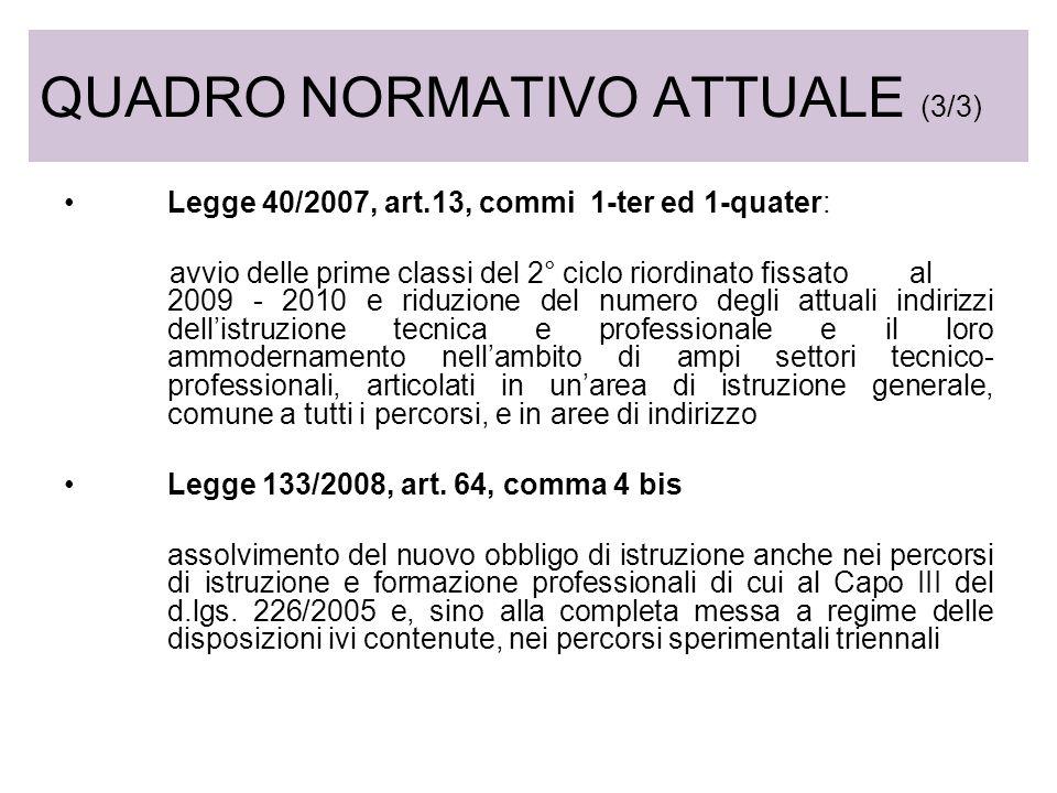 QUADRO NORMATIVO ATTUALE (3/3) Legge 40/2007, art.13, commi 1-ter ed 1-quater: avvio delle prime classi del 2° ciclo riordinato fissato al 2009 - 2010