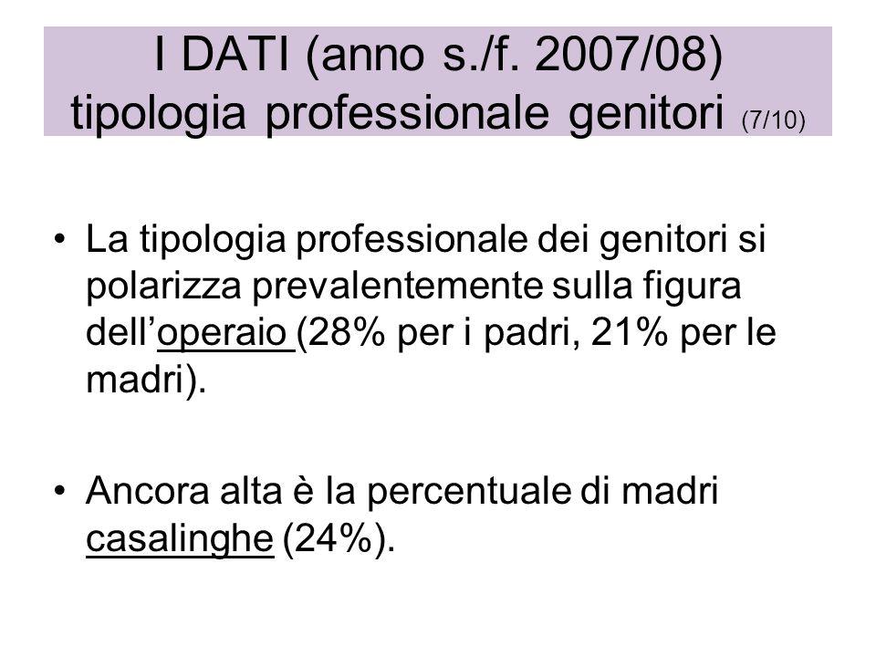 La tipologia professionale dei genitori si polarizza prevalentemente sulla figura delloperaio (28% per i padri, 21% per le madri).