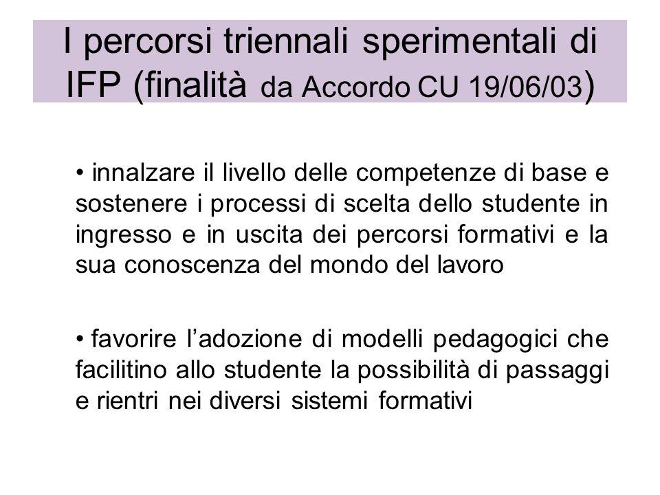 I percorsi triennali sperimentali di IFP (finalità da Accordo CU 19/06/03 ) innalzare il livello delle competenze di base e sostenere i processi di sc