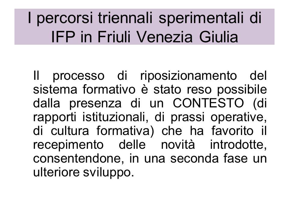 I percorsi triennali sperimentali di IFP in Friuli Venezia Giulia Il processo di riposizionamento del sistema formativo è stato reso possibile dalla p