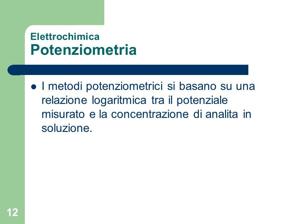 12 Elettrochimica Potenziometria I metodi potenziometrici si basano su una relazione logaritmica tra il potenziale misurato e la concentrazione di ana