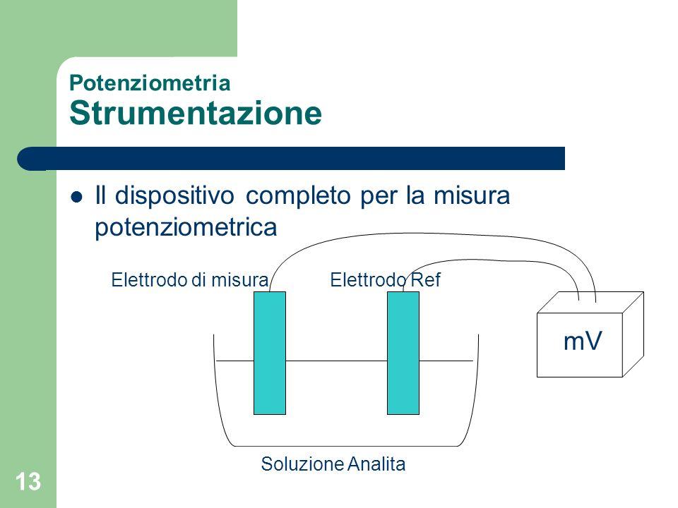 13 Potenziometria Strumentazione Il dispositivo completo per la misura potenziometrica mV Elettrodo di misuraElettrodo Ref Soluzione Analita