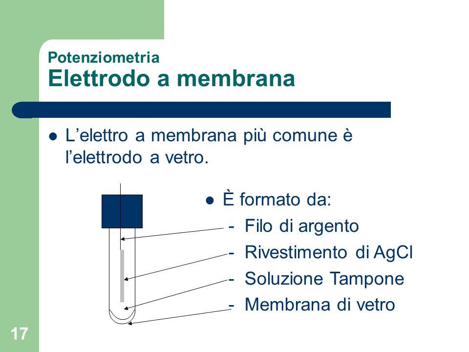 17 Potenziometria Elettrodo a membrana Lelettro a membrana più comune è lelettrodo a vetro. È formato da: - Filo di argento - Rivestimento di AgCl - S