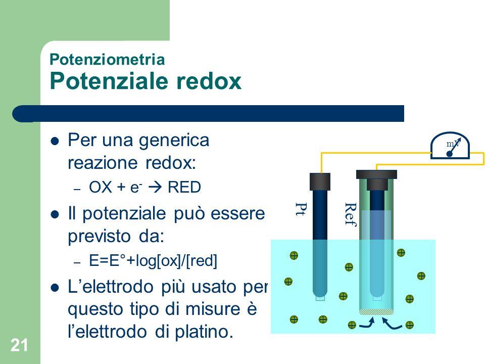 21 Potenziometria Potenziale redox Per una generica reazione redox: – OX + e - RED Il potenziale può essere previsto da: – E=E°+log[ox]/[red] Lelettro