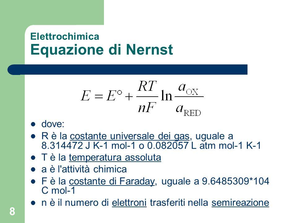 8 Elettrochimica Equazione di Nernst dove: R è la costante universale dei gas, uguale a 8.314472 J K-1 mol-1 o 0.082057 L atm mol-1 K-1costante univer