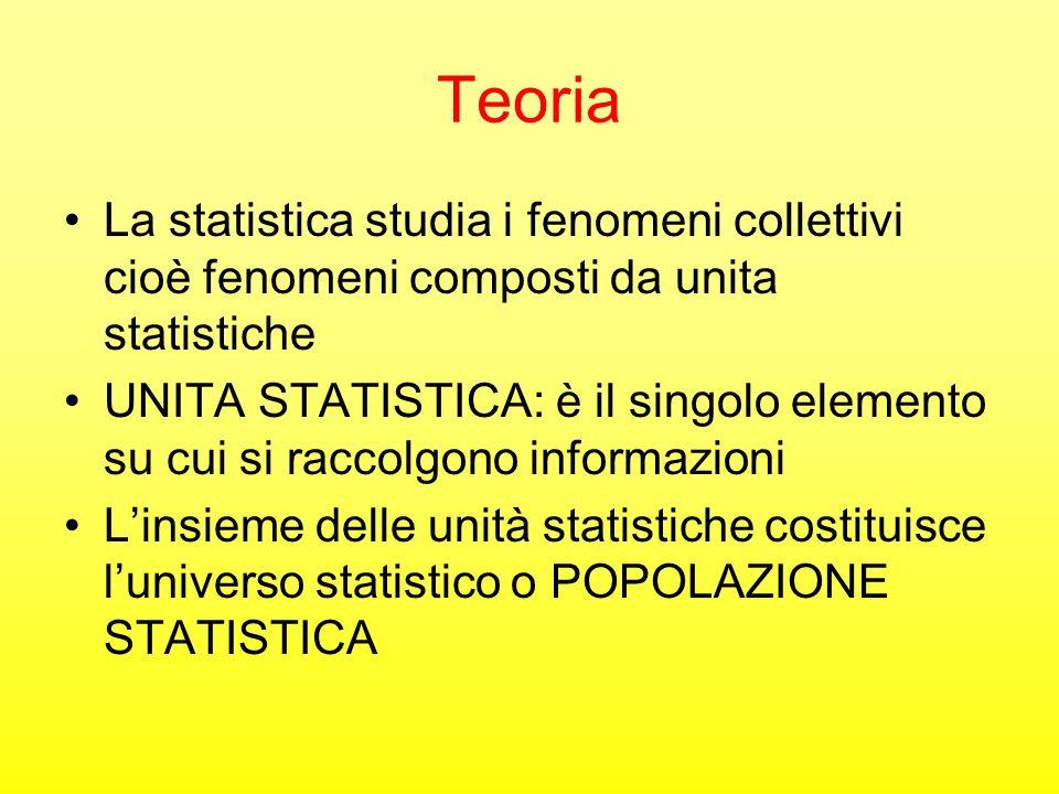 Teoria La statistica studia i fenomeni collettivi cioè fenomeni composti da unita statistiche UNITA STATISTICA: è il singolo elemento su cui si raccol