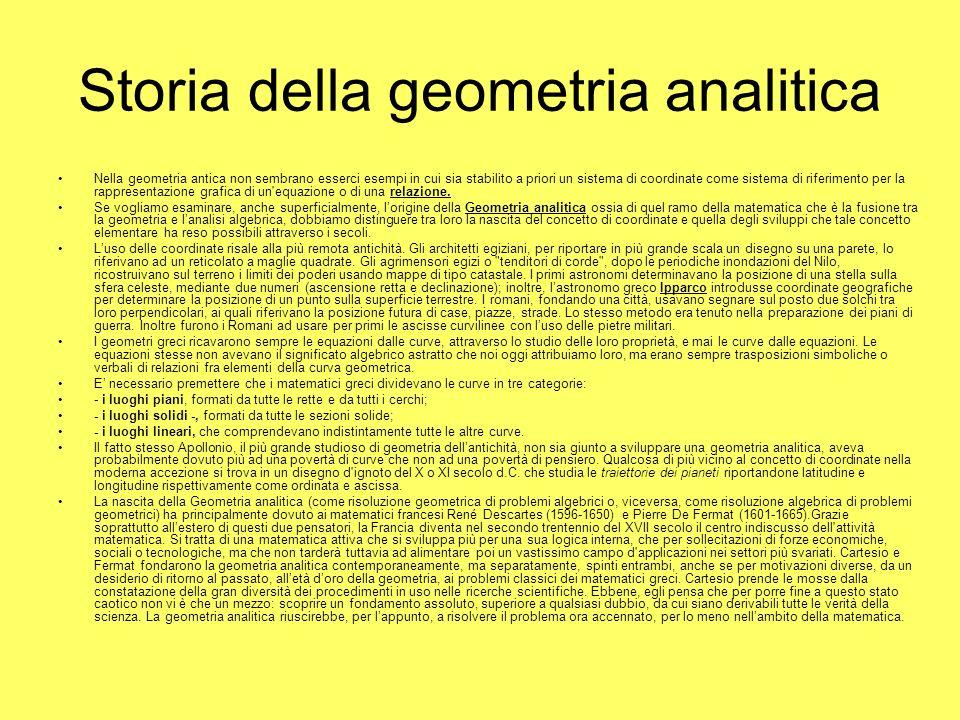 Storia della geometria analitica Nella geometria antica non sembrano esserci esempi in cui sia stabilito a priori un sistema di coordinate come sistema di riferimento per la rappresentazione grafica di un equazione o di una relazione.