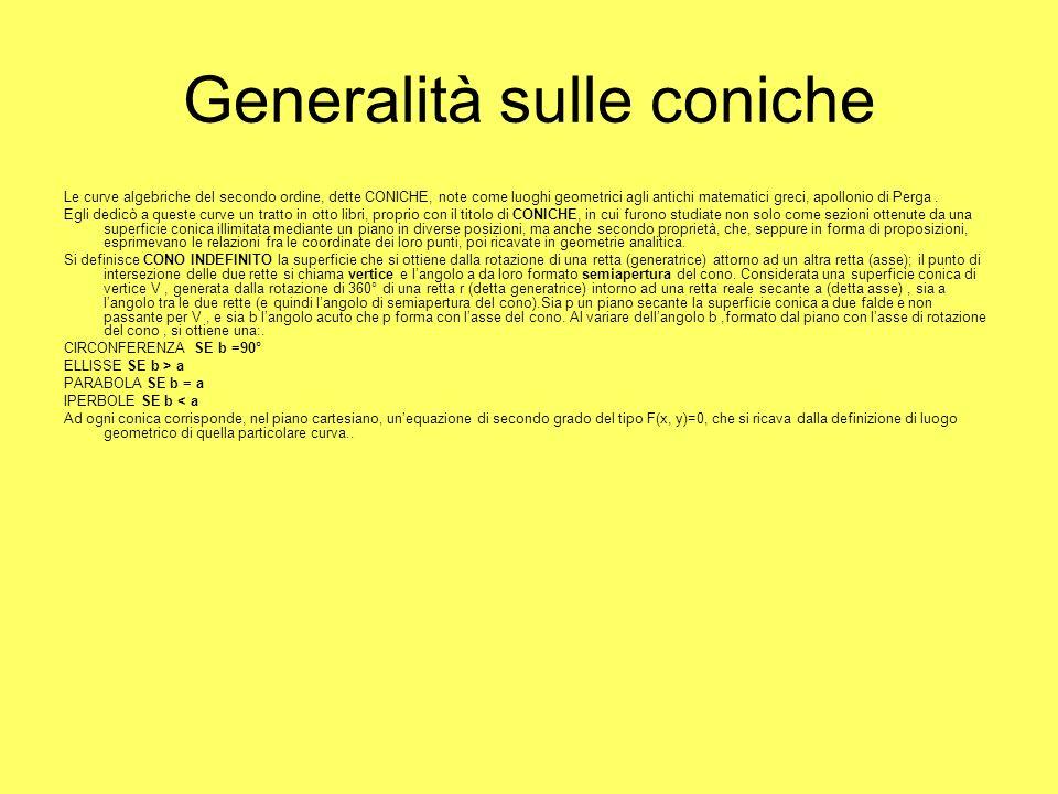 Generalità sulle coniche Le curve algebriche del secondo ordine, dette CONICHE, note come luoghi geometrici agli antichi matematici greci, apollonio di Perga.