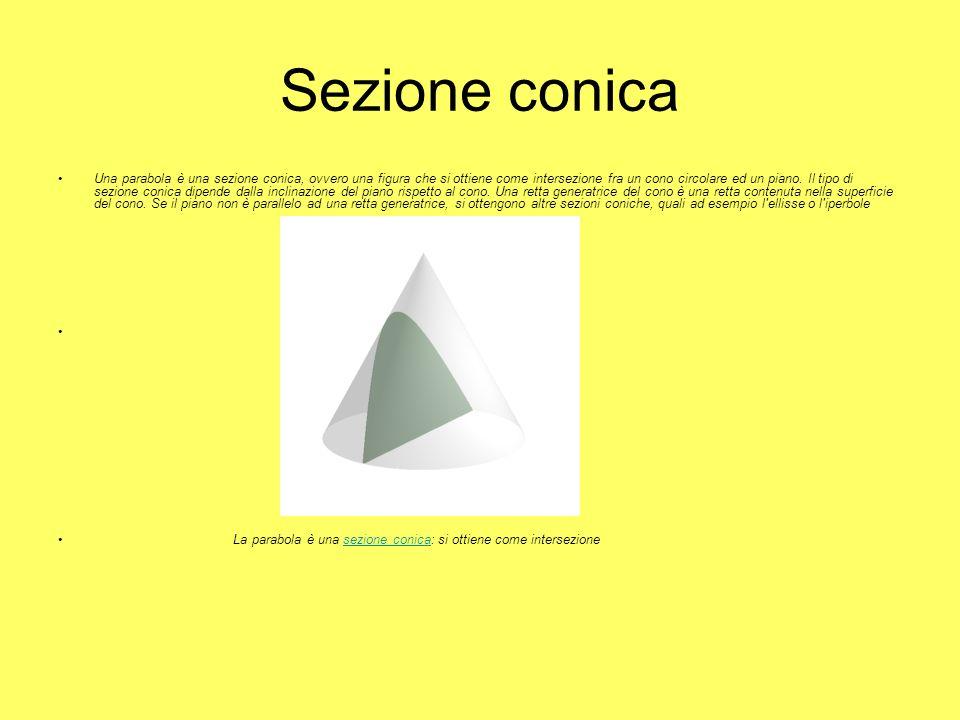 Sezione conica Una parabola è una sezione conica, ovvero una figura che si ottiene come intersezione fra un cono circolare ed un piano. Il tipo di sez