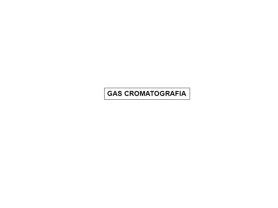 GAS CROMATOGRAFIA