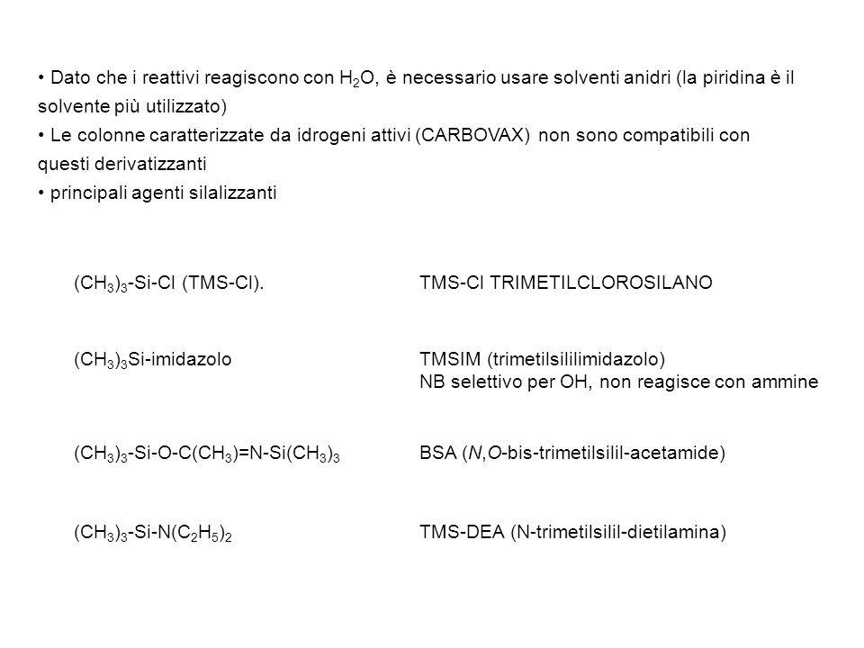 Dato che i reattivi reagiscono con H 2 O, è necessario usare solventi anidri (la piridina è il solvente più utilizzato) Le colonne caratterizzate da i