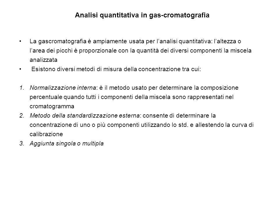 Analisi quantitativa in gas-cromatografia La gascromatografia è ampiamente usata per lanalisi quantitativa: laltezza o larea dei picchi è proporzional