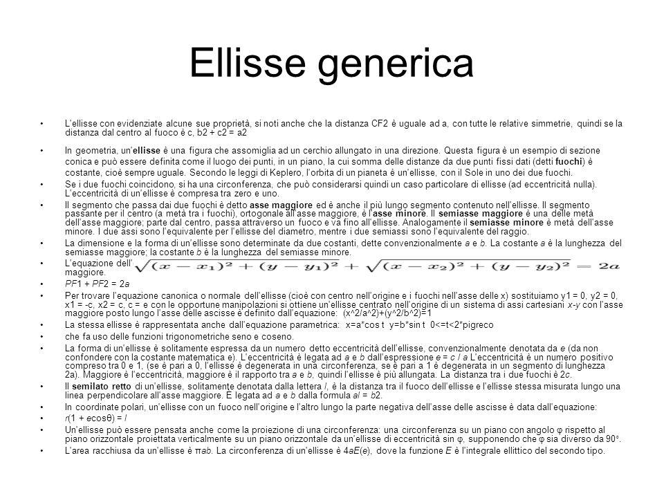Ellisse generica L'ellisse con evidenziate alcune sue proprietà, si noti anche che la distanza CF2 è uguale ad a, con tutte le relative simmetrie, qui