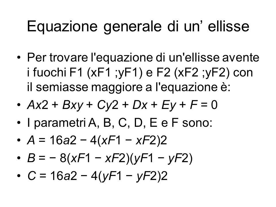 Equazione generale di un ellisse Per trovare l'equazione di un'ellisse avente i fuochi F1 (xF1 ;yF1) e F2 (xF2 ;yF2) con il semiasse maggiore a l'equa