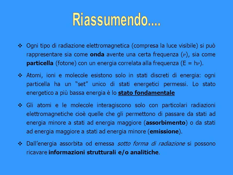 Ogni tipo di radiazione elettromagnetica (compresa la luce visibile) si può rappresentare sia come onda avente una certa frequenza ( ), sia come parti