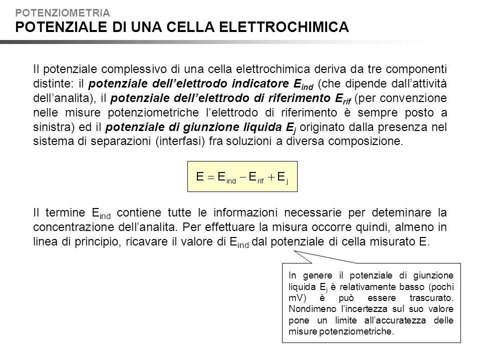 Il potenziale complessivo di una cella elettrochimica deriva da tre componenti distinte: il potenziale dellelettrodo indicatore E ind (che dipende dallattività dellanalita), il potenziale dellelettrodo di riferimento E rif (per convenzione nelle misure potenziometriche lelettrodo di riferimento è sempre posto a sinistra) ed il potenziale di giunzione liquida E j originato dalla presenza nel sistema di separazioni (interfasi) fra soluzioni a diversa composizione.