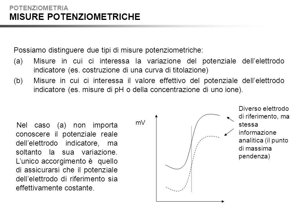 POTENZIOMETRIA MISURE POTENZIOMETRICHE Possiamo distinguere due tipi di misure potenziometriche: (a)Misure in cui ci interessa la variazione del potenziale dellelettrodo indicatore (es.