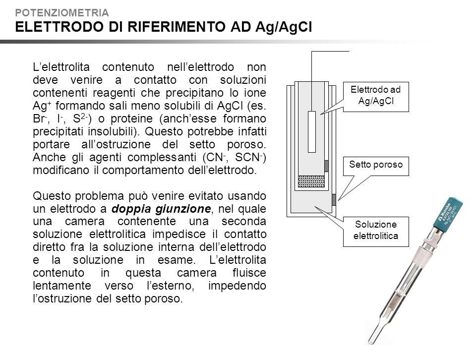 Lelettrolita contenuto nellelettrodo non deve venire a contatto con soluzioni contenenti reagenti che precipitano lo ione Ag + formando sali meno solubili di AgCl (es.