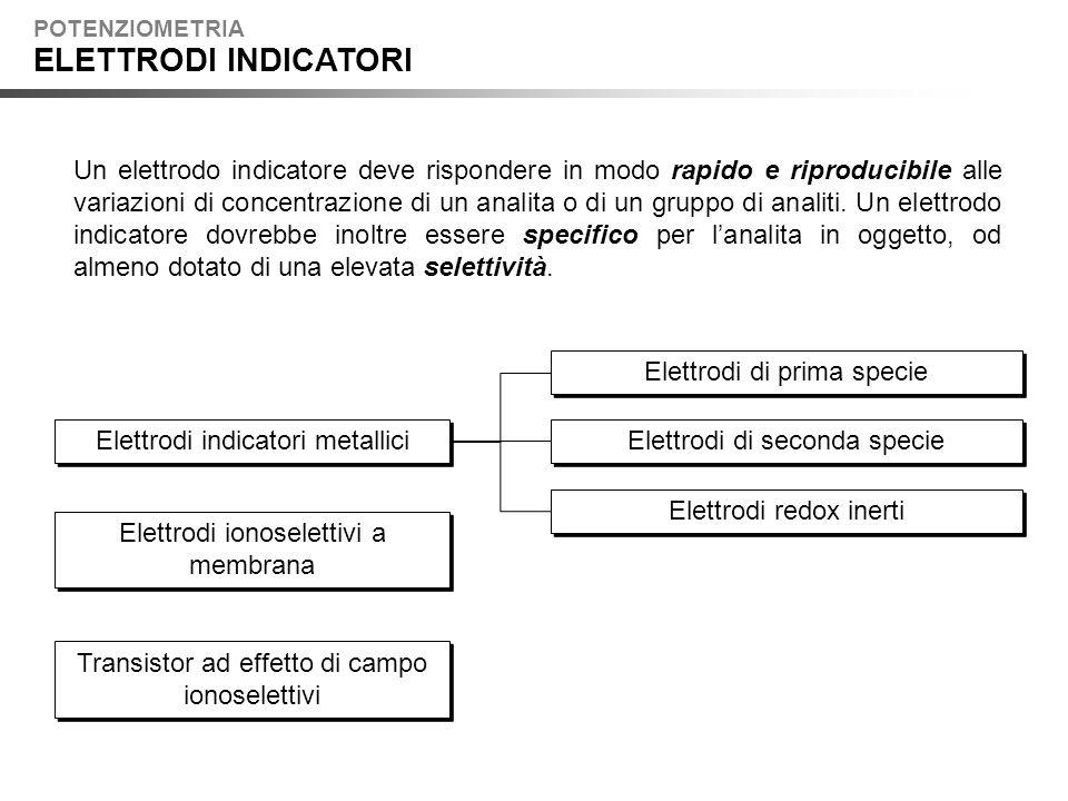 Un elettrodo indicatore deve rispondere in modo rapido e riproducibile alle variazioni di concentrazione di un analita o di un gruppo di analiti.