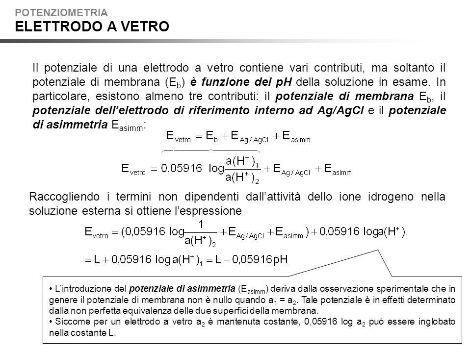Il potenziale di una elettrodo a vetro contiene vari contributi, ma soltanto il potenziale di membrana (E b ) è funzione del pH della soluzione in esame.