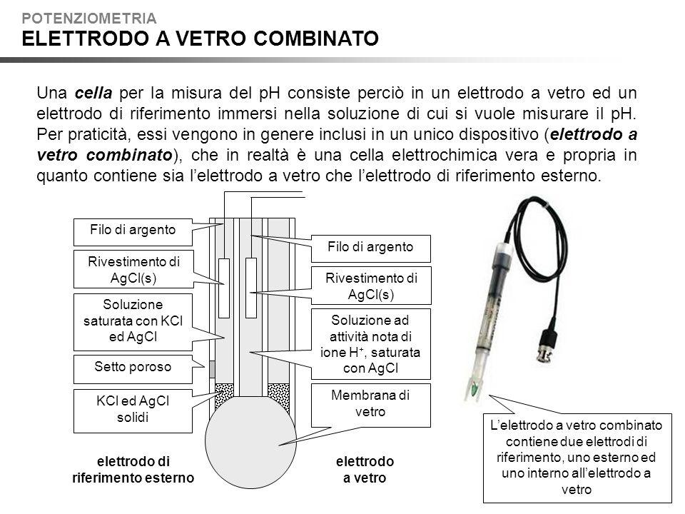 Filo di argento Rivestimento di AgCl(s) Soluzione ad attività nota di ione H +, saturata con AgCl Membrana di vetro Filo di argento Rivestimento di AgCl(s) Soluzione saturata con KCl ed AgCl KCl ed AgCl solidi Setto poroso elettrodo a vetro elettrodo di riferimento esterno POTENZIOMETRIA ELETTRODO A VETRO COMBINATO Una cella per la misura del pH consiste perciò in un elettrodo a vetro ed un elettrodo di riferimento immersi nella soluzione di cui si vuole misurare il pH.