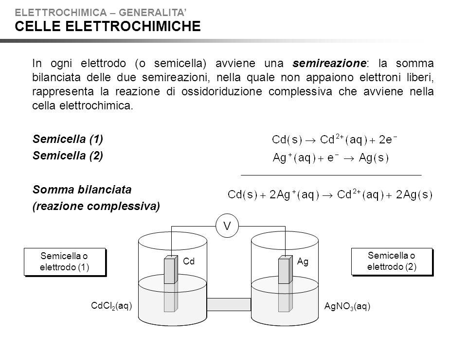 In ogni elettrodo (o semicella) avviene una semireazione: la somma bilanciata delle due semireazioni, nella quale non appaiono elettroni liberi, rappresenta la reazione di ossidoriduzione complessiva che avviene nella cella elettrochimica.