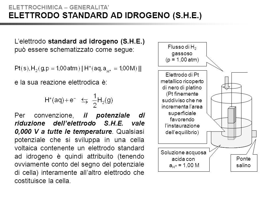 Un elettrodo di riferimento dovrebbe possedere un potenziale noto e costante, in particolare indipendente dalla composizione della soluzione da analizzare.