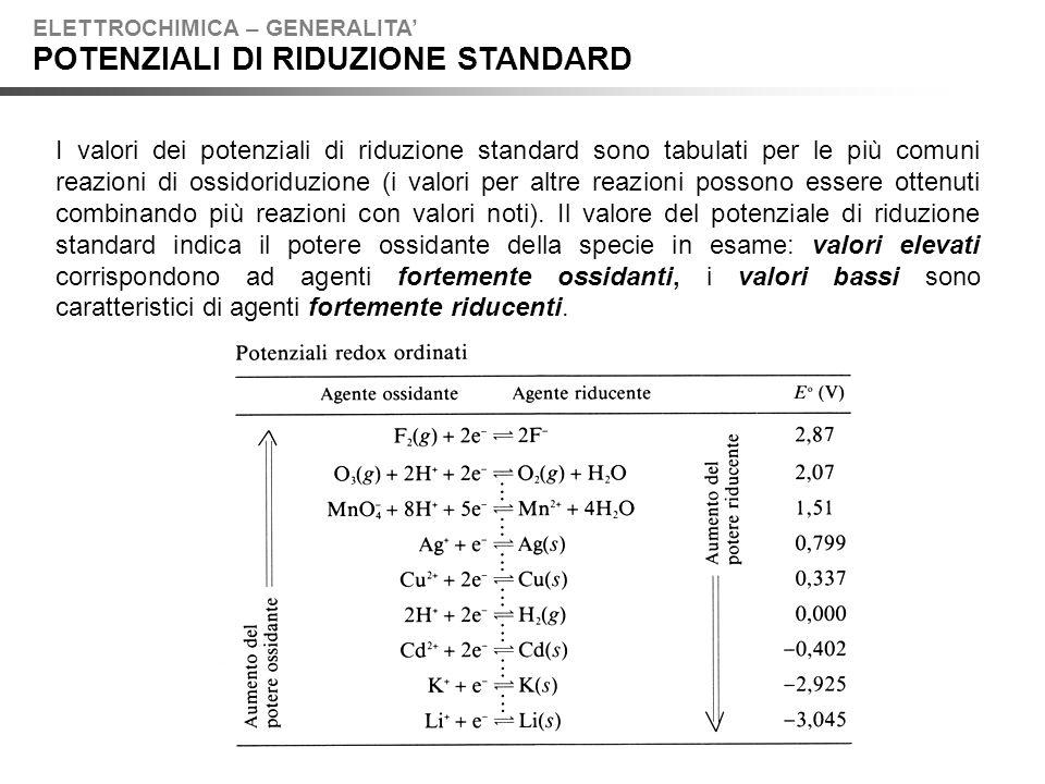 I valori dei potenziali di riduzione standard sono tabulati per le più comuni reazioni di ossidoriduzione (i valori per altre reazioni possono essere ottenuti combinando più reazioni con valori noti).