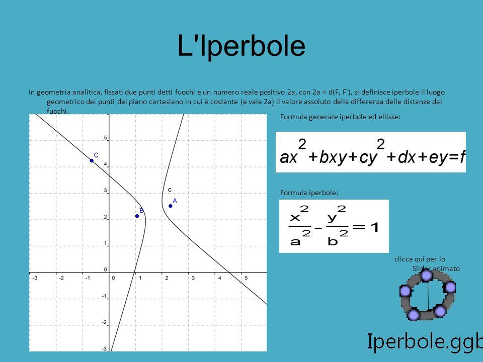 L Iperbole In geometria analitica, fissati due punti detti fuochi e un numero reale positivo 2a, con 2a < d(F, F ), si definisce iperbole il luogo geometrico dei punti del piano cartesiano in cui è costante (e vale 2a) il valore assoluto della differenza delle distanze dai fuochi.