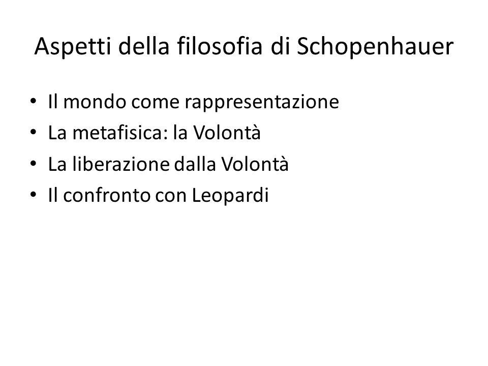 Aspetti della filosofia di Schopenhauer Il mondo come rappresentazione La metafisica: la Volontà La liberazione dalla Volontà Il confronto con Leopard