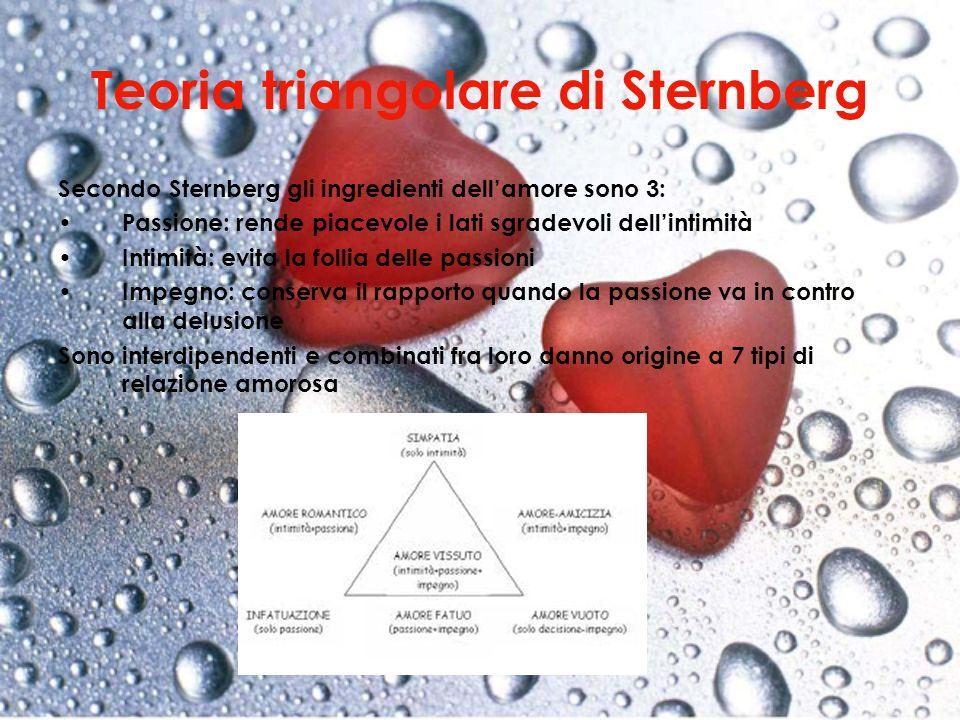 Teoria triangolare di Sternberg Secondo Sternberg gli ingredienti dellamore sono 3: Passione: rende piacevole i lati sgradevoli dellintimità Intimità: