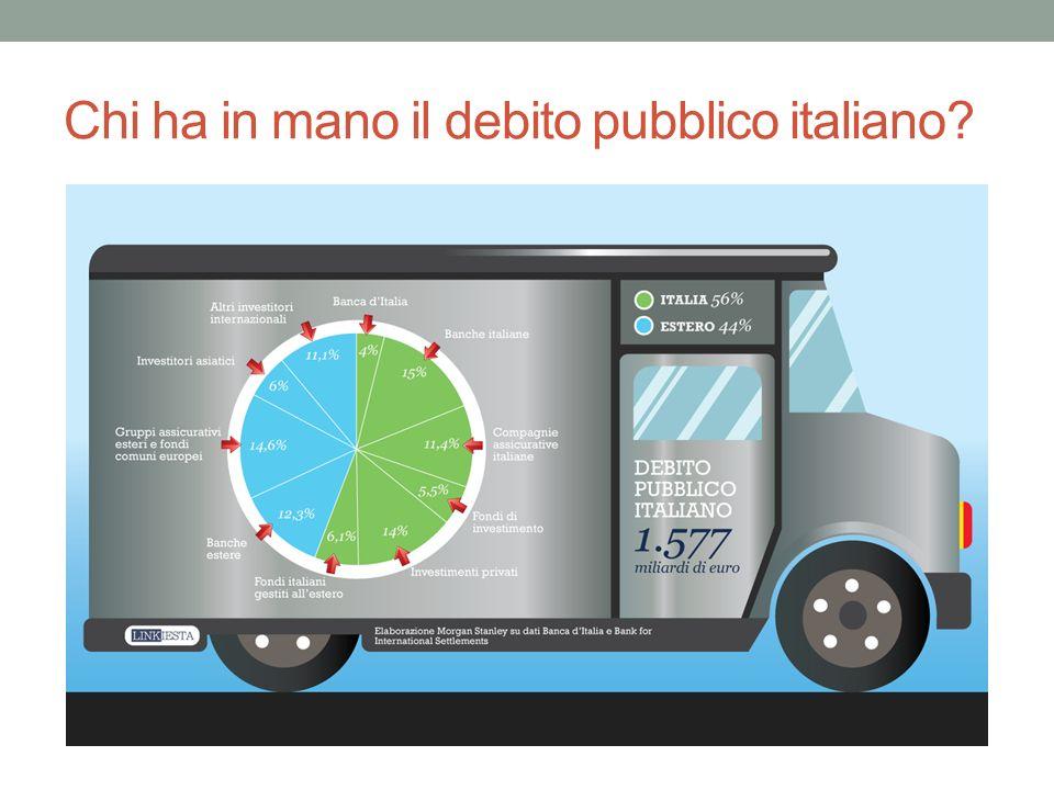Chi ha in mano il debito pubblico italiano?