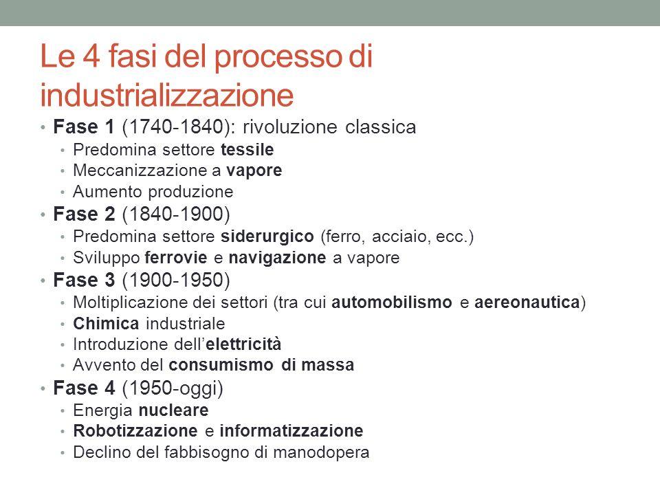 Le 4 fasi del processo di industrializzazione Fase 1 (1740-1840): rivoluzione classica Predomina settore tessile Meccanizzazione a vapore Aumento prod