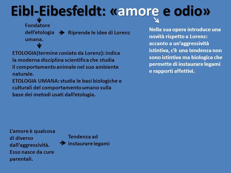 Eibl-Eibesfeldt: «amore e odio» Fondatore delletologia umana. ETOLOGIA(termine coniato da Lorenz): indica la moderna disciplina scientifica che studia