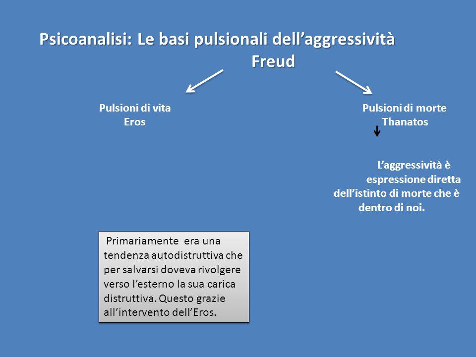 Psicoanalisi: Le basi pulsionali dellaggressività Freud Freud Pulsioni di vita Pulsioni di morte Eros Thanatos Laggressività è espressione diretta del