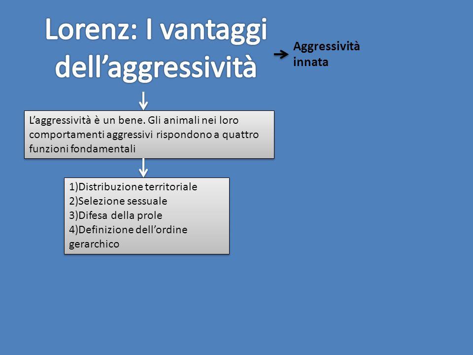 Laggressività è un bene. Gli animali nei loro comportamenti aggressivi rispondono a quattro funzioni fondamentali 1)Distribuzione territoriale 2)Selez