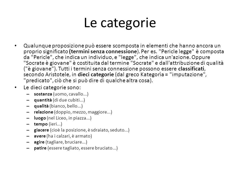Le categorie Qualunque proposizione può essere scomposta in elementi che hanno ancora un proprio significato (termini senza connessione). Per es.