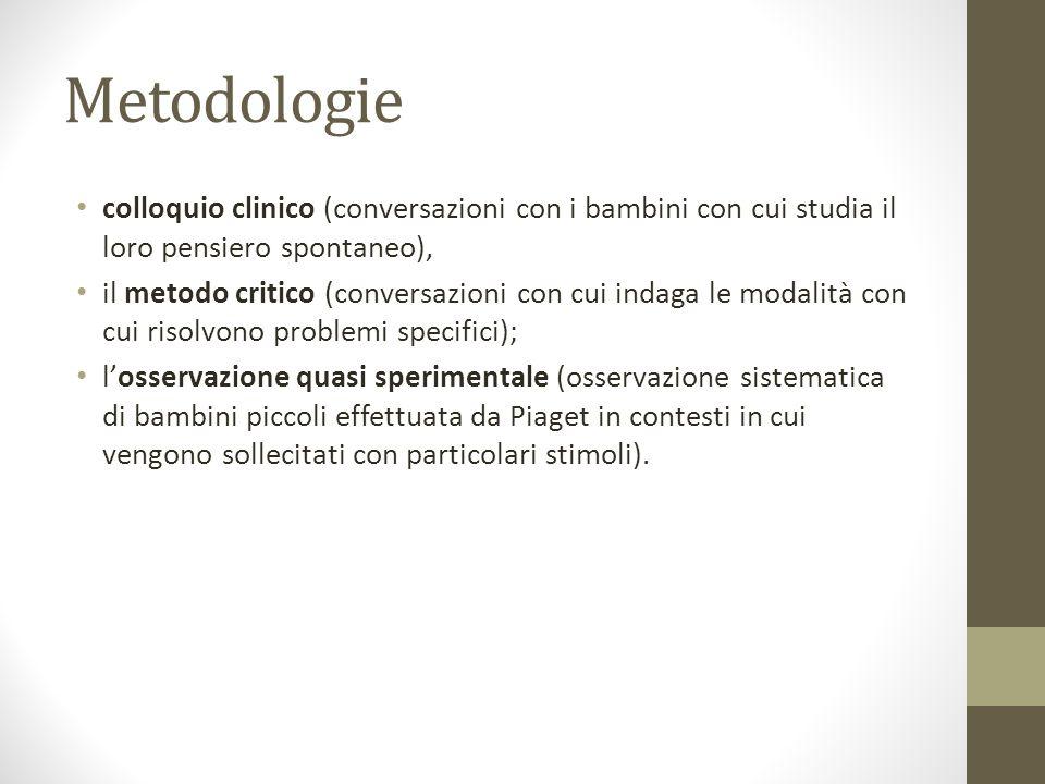 Metodologie colloquio clinico (conversazioni con i bambini con cui studia il loro pensiero spontaneo), il metodo critico (conversazioni con cui indaga