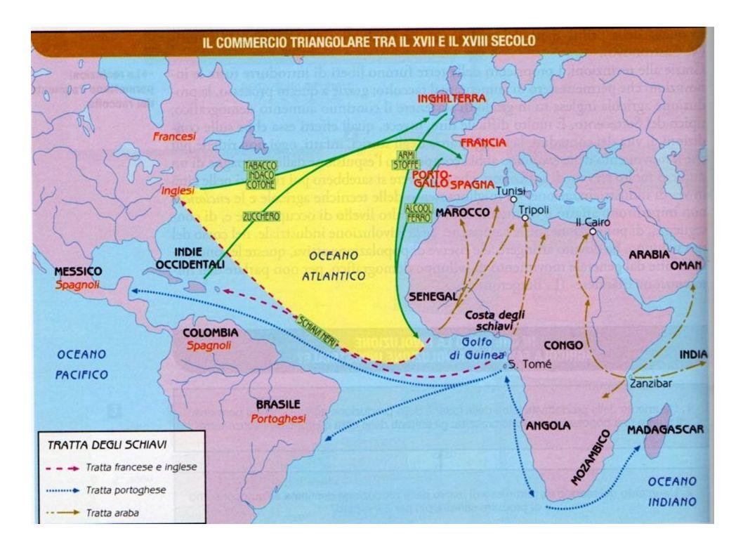 Attività economica delle colonie Principale attività economica Limitazioni poste dall Inghilterra Colonie del SudProduzione di tabacco in piantagioni lavorate dagli schiavi Obbligo di vendere solo all Inghilterra.