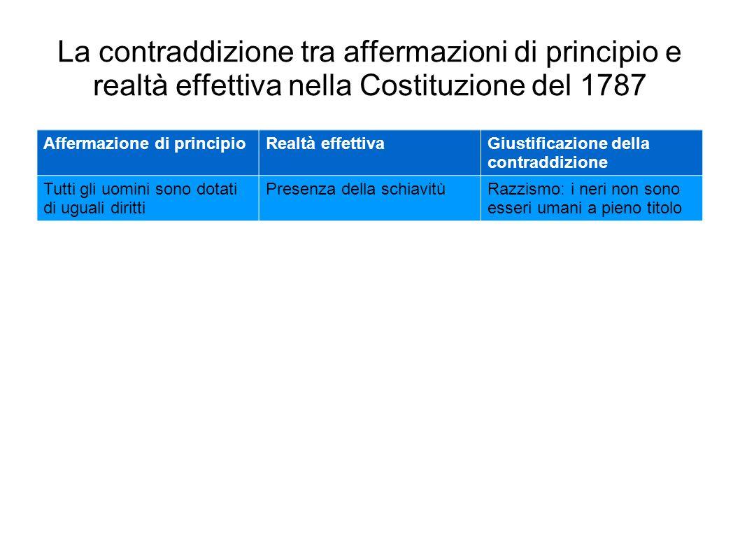 La contraddizione tra affermazioni di principio e realtà effettiva nella Costituzione del 1787 Affermazione di principioRealtà effettivaGiustificazion
