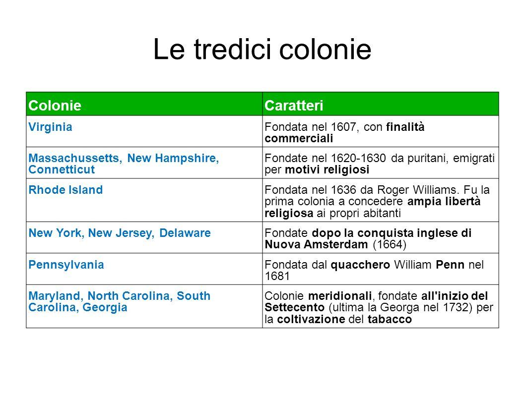 Le tredici colonie ColonieCaratteri VirginiaFondata nel 1607, con finalità commerciali Massachussetts, New Hampshire, Connetticut Fondate nel 1620-163