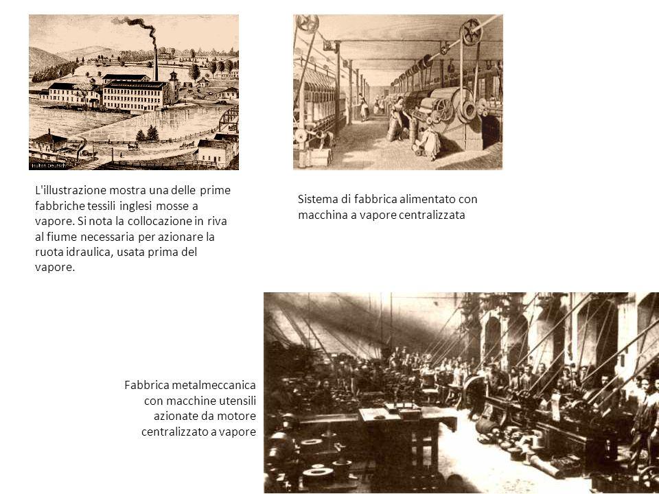 L'illustrazione mostra una delle prime fabbriche tessili inglesi mosse a vapore. Si nota la collocazione in riva al fiume necessaria per azionare la r
