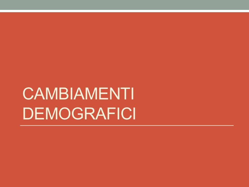 CAMBIAMENTI DEMOGRAFICI