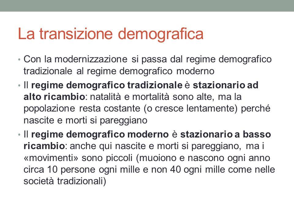 La transizione demografica Con la modernizzazione si passa dal regime demografico tradizionale al regime demografico moderno Il regime demografico tra