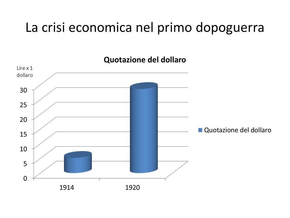 La crisi economica nel primo dopoguerra Lire x 1 dollaro