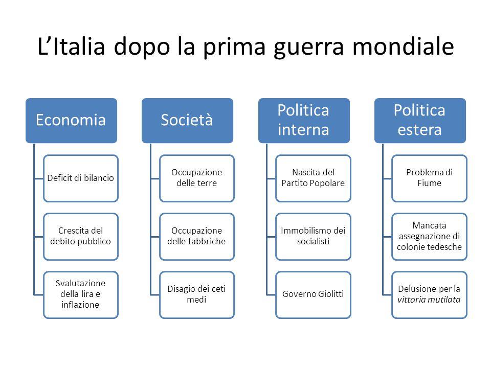 LItalia dopo la prima guerra mondiale Economia Deficit di bilancio Crescita del debito pubblico Svalutazione della lira e inflazione Società Occupazio